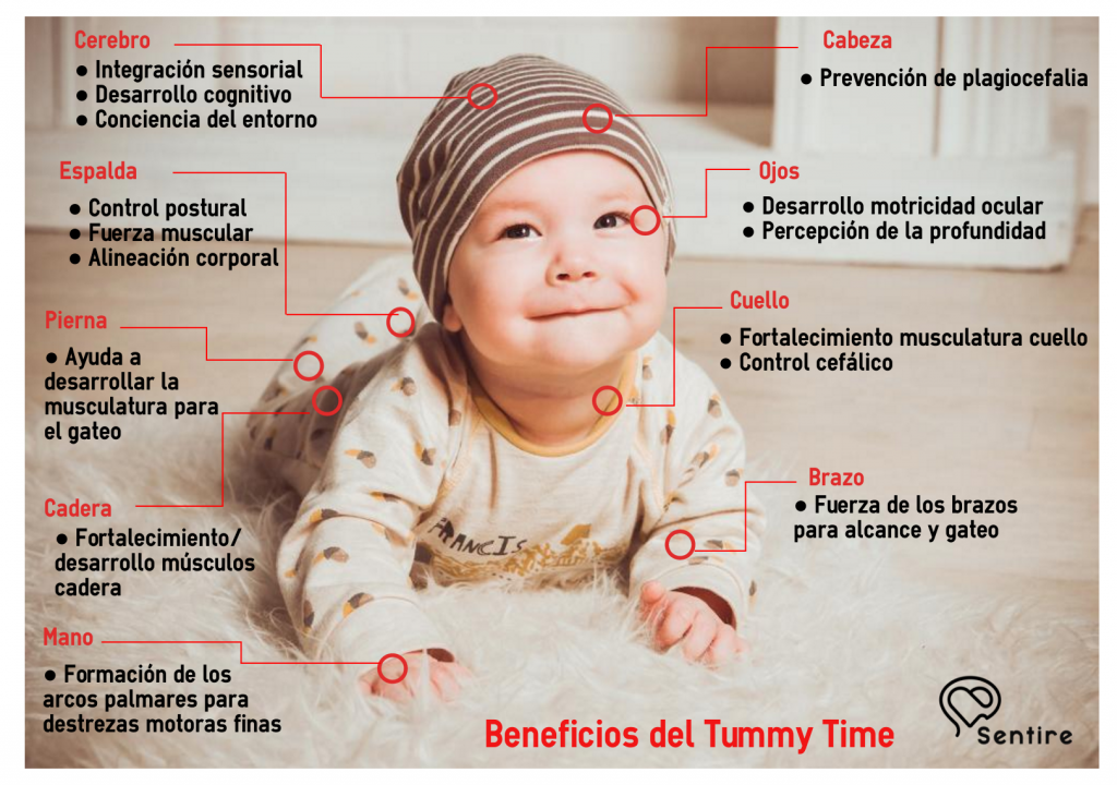 Beneficios Tummy Time